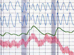 Riverside California polygraph test